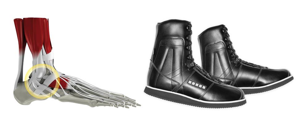 Welche Schuhe Bei Arthrose Im Sprunggelenk